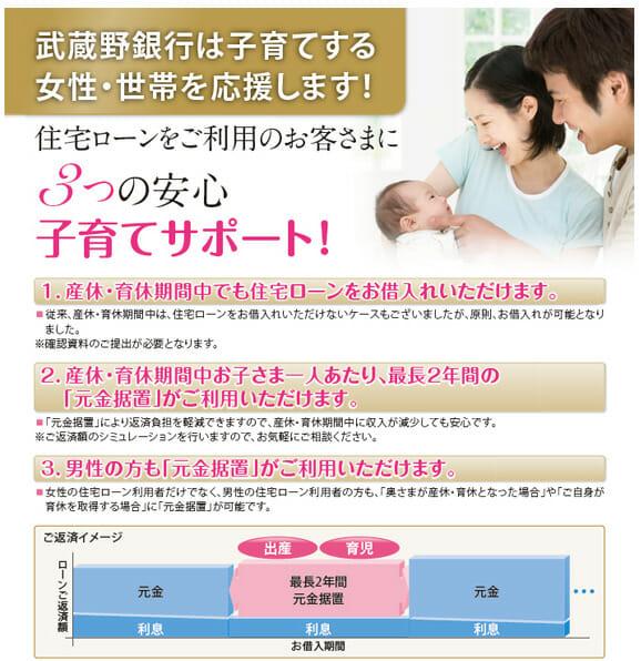 武蔵野銀行の育休・産休特例