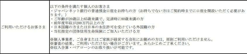 ジャパンネット銀行の住宅ローン審査基準(人物像)