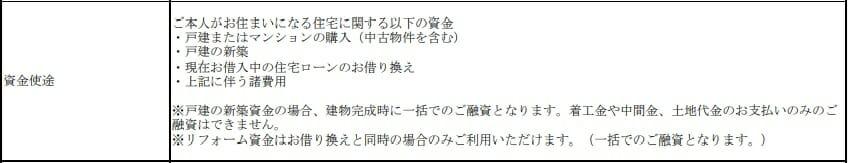 ジャパンネット銀行の住宅ローン審査基準(資金用途)
