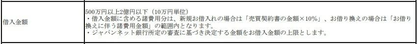 ジャパンネット銀行の住宅ローンの審査基準(借入可能額・限度額)