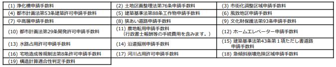 フラット35新築時の申請手数料詳細