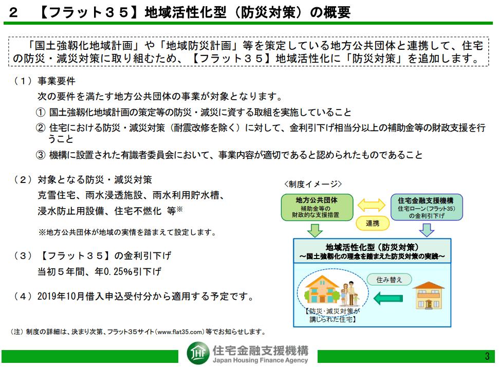フラット35制度改正(2019年)_防災