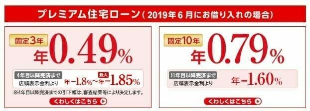 三菱UFJ銀行の2019年6月の住宅ローン金利