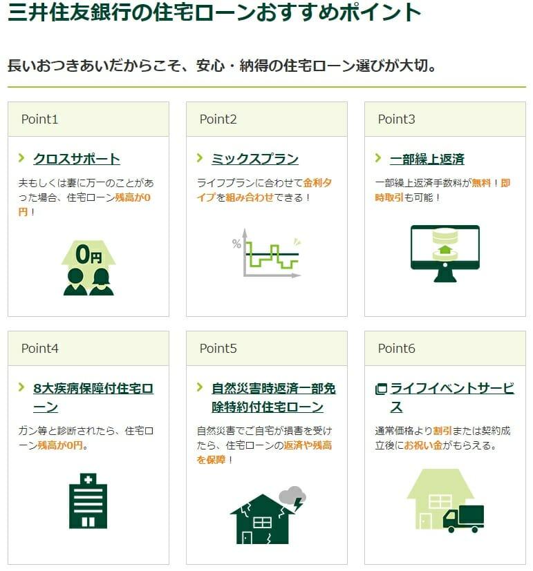 三井住友銀行の住宅ローンのメリット
