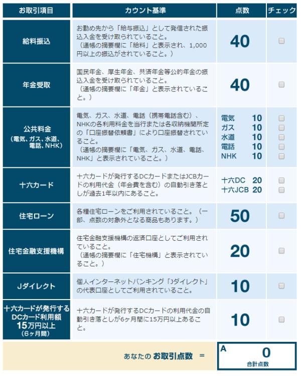 十六銀行のJ-Pointの加点ルール