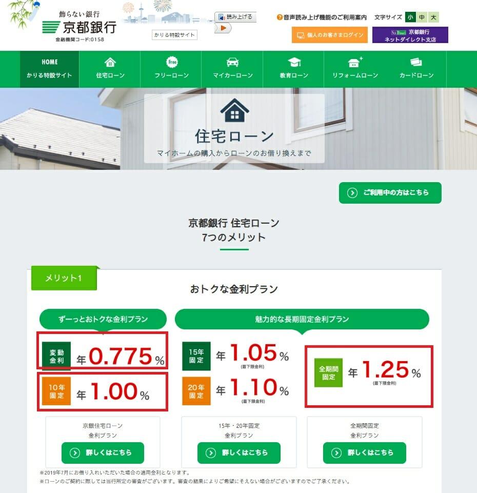 京都銀行の住宅ローン金利