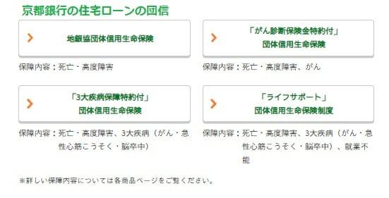 京都銀行の住宅ローンの団信