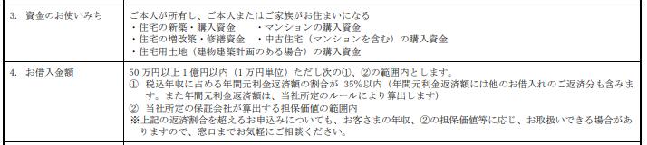 りそな銀行の住宅ローン審査基準②