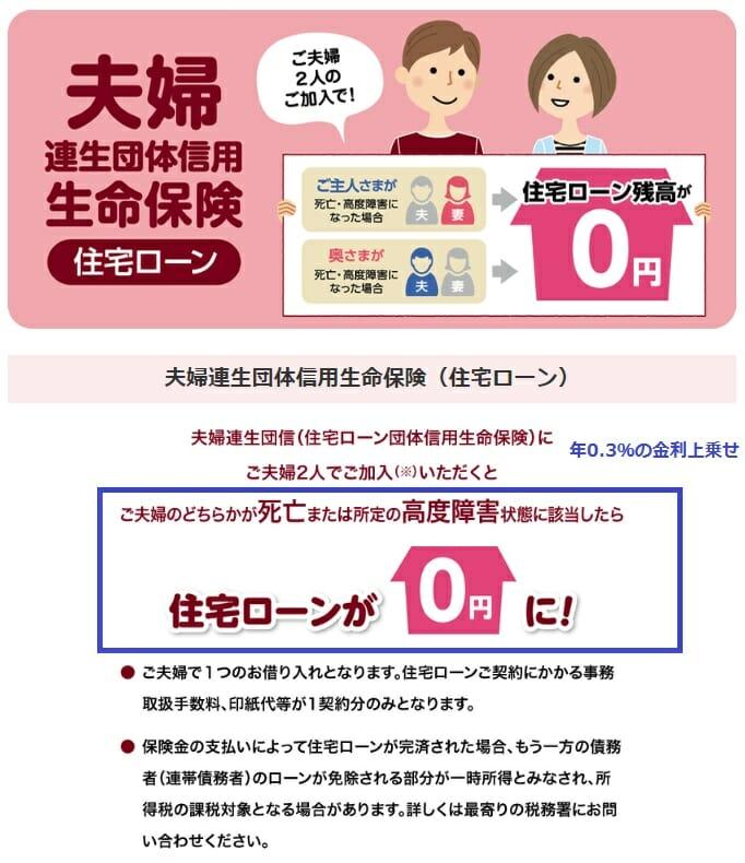 静岡銀行の住宅ローンの連帯債務