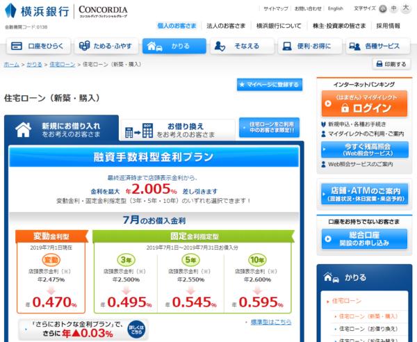 横浜銀行の住宅ローン金利