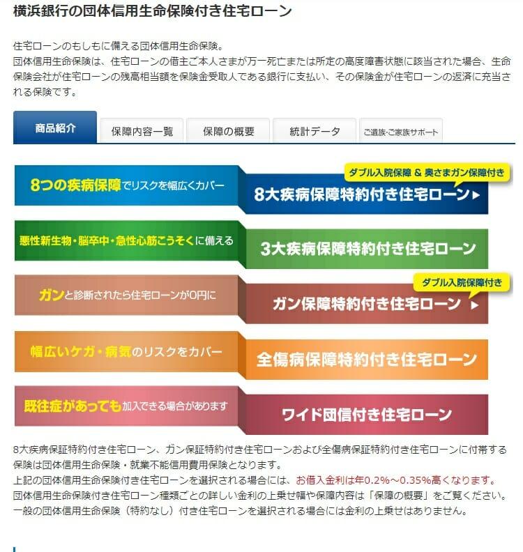 横浜銀行の住宅ローンの団信