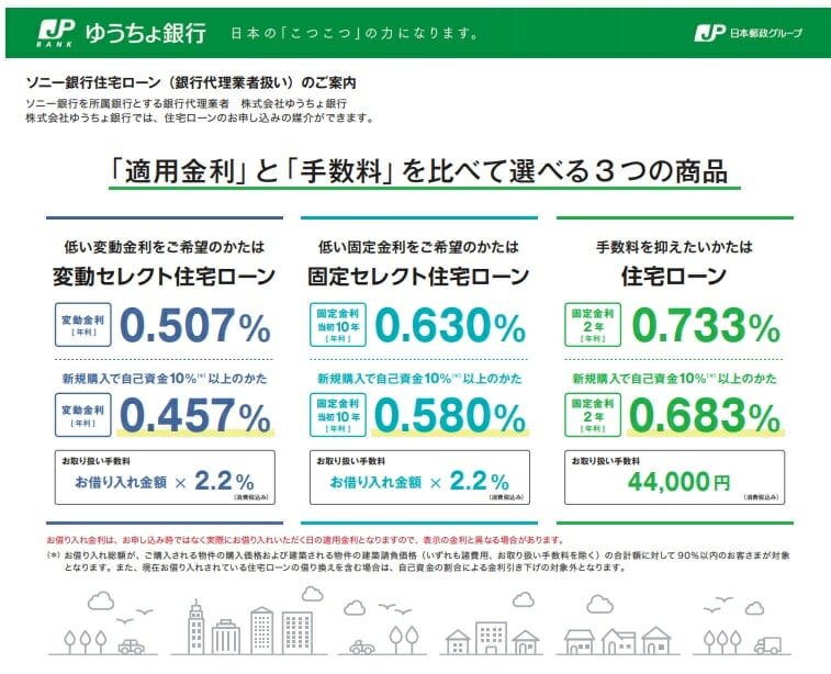 ゆうちょ銀行が取り扱うソニー銀行の住宅ローン