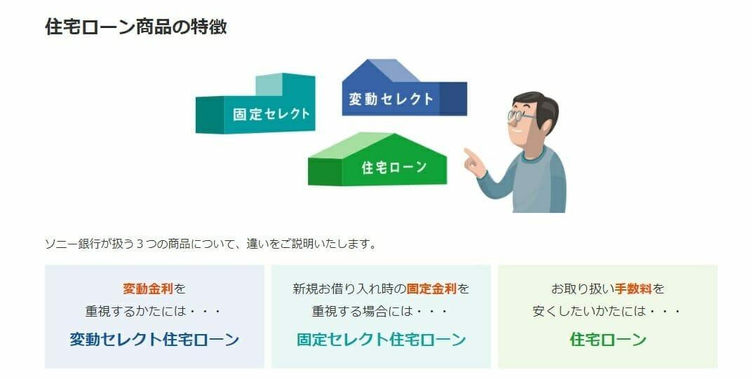 ソニー銀行の住宅ローンの種類
