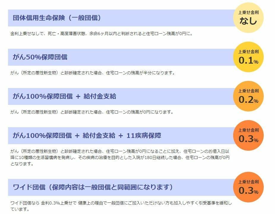 ヤフーの住宅ローンの団信/疾病保障の種類