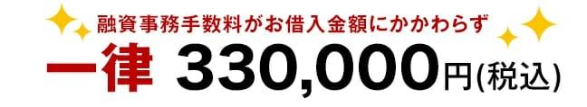楽天銀行の金利選択型の事務手数料は定額・一律で安い