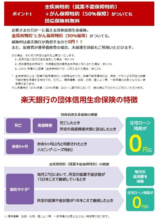 楽天銀行の金利選択型(type-R)