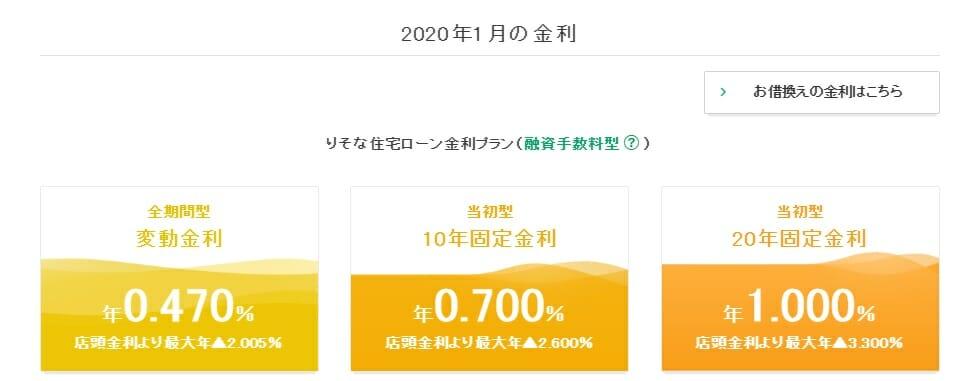 埼玉りそな銀行の2020年1月の住宅ローン金利
