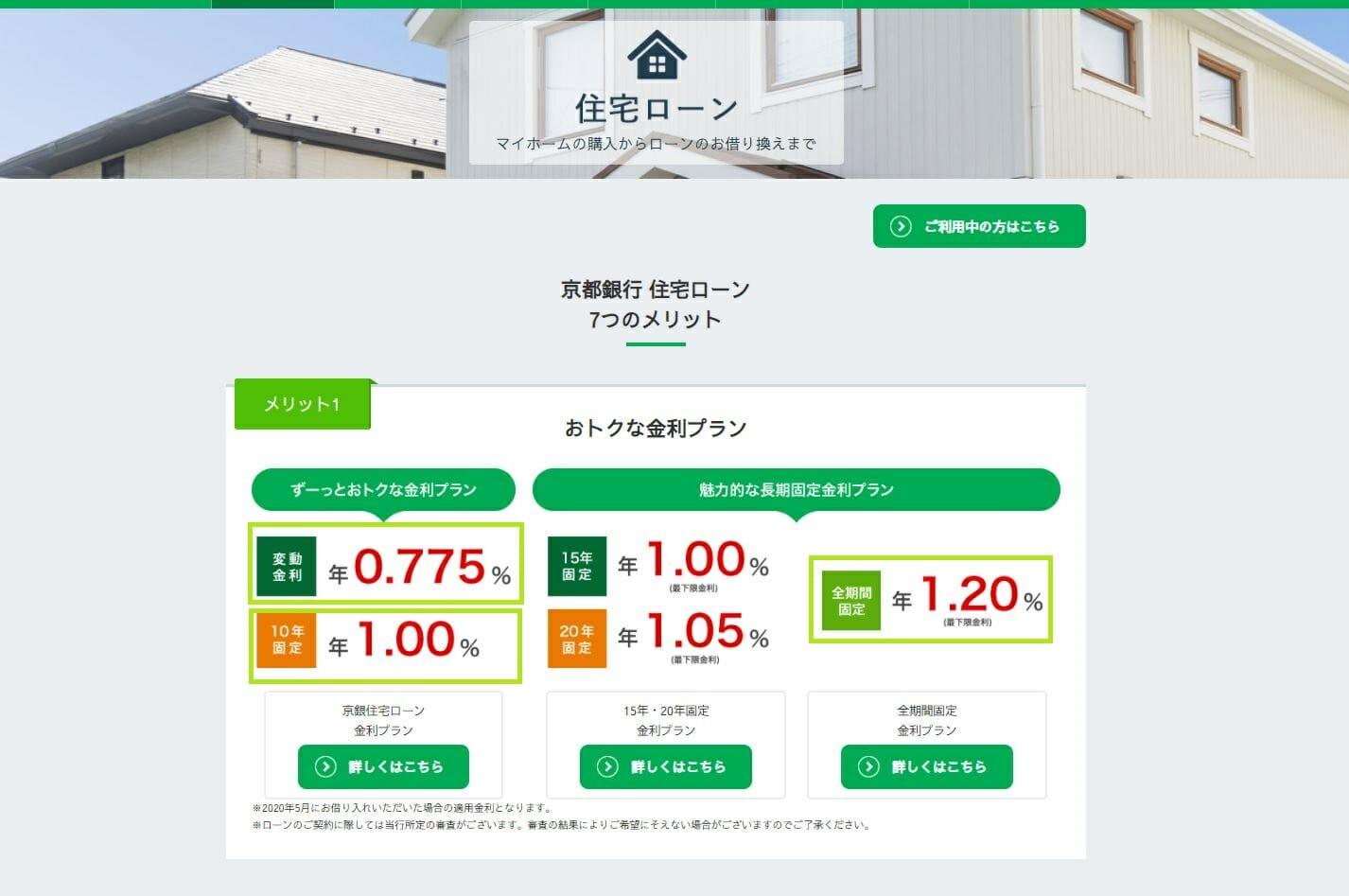 京都銀行の2020年5月の住宅ローン金利