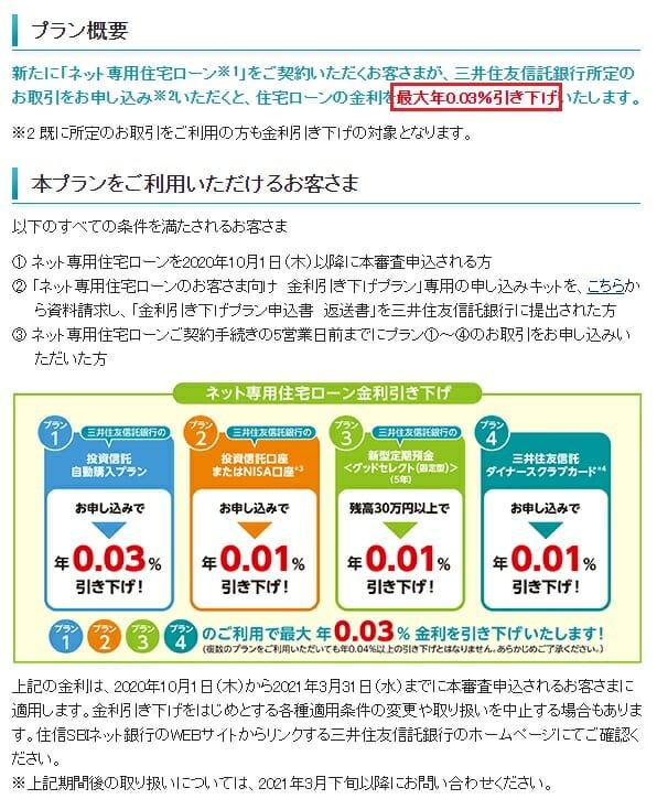 住信SBIネット銀行の住宅ローン金利引き下げキャンペーン