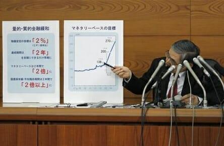 黒田日銀の大規模な金融緩和