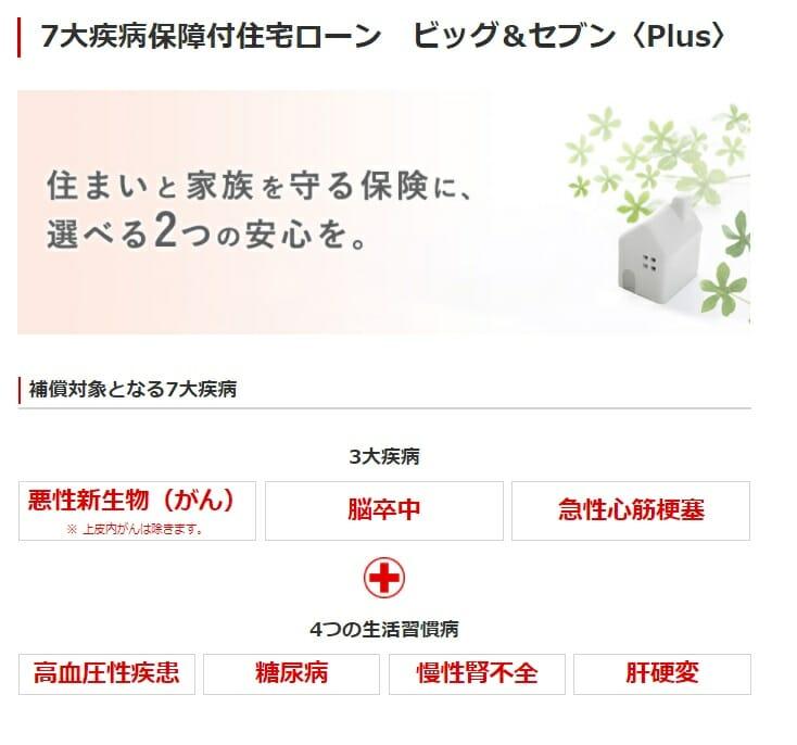 三菱UFJ銀行の7大疾病保障付住宅ローン ビッグ&セブン〈Plus〉