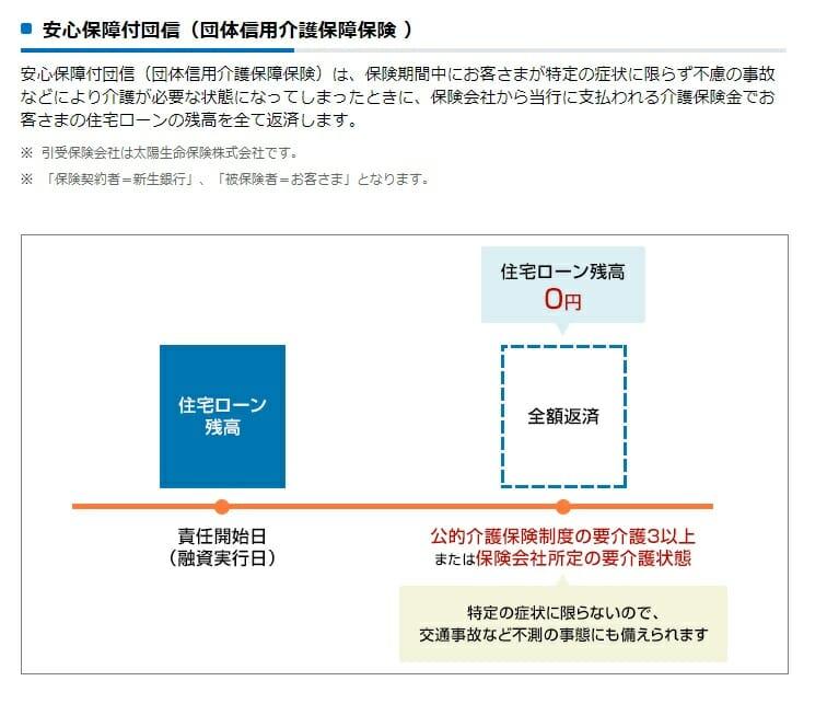 新生銀行の住宅ローンの安心保障付団信