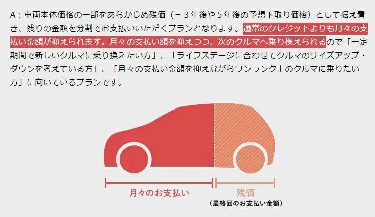 トヨタ自動車の残価設定型のローン