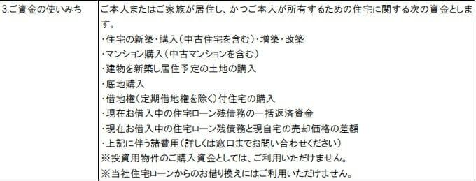 三井住友信託銀行の住宅ローンの資金用途