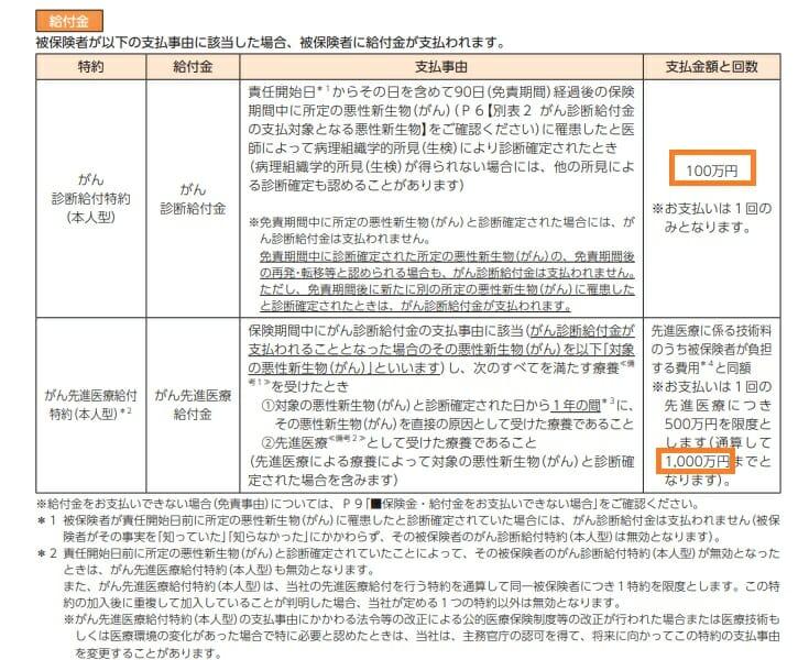 PayPay銀行(旧ジャパンネット銀行)の住宅ローンに付帯する一般団信プラスのがん診断給付金
