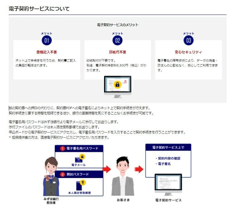 みずほ銀行の住宅ローンの電子契約