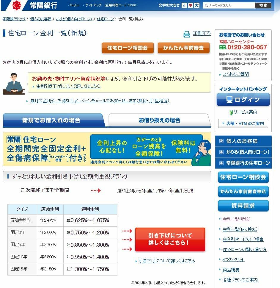 常陽銀行の2021年2月の住宅ローン金利