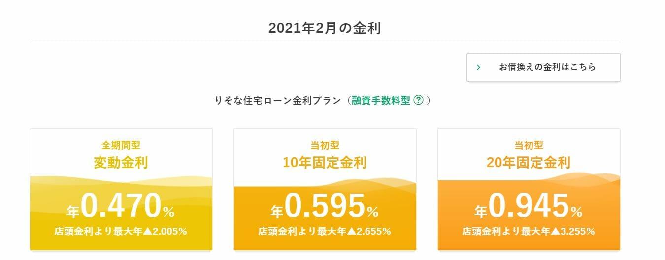 埼玉りそな銀行の2021年2月の住宅ローン金利