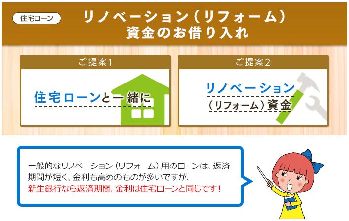 新生銀行のリノベーション(リフォームローン)
