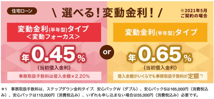 新生銀行の住宅ローン金利(2021年5月)
